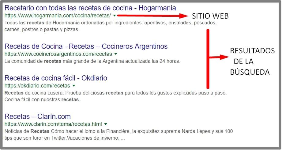 resultados de busqueda en google